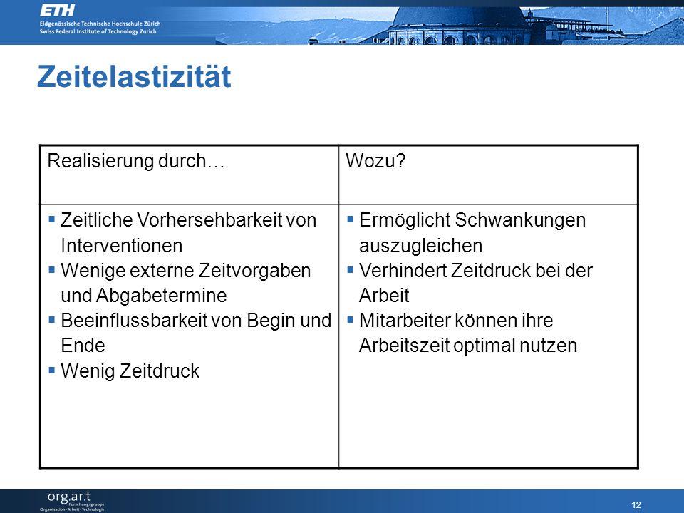 12 Zeitelastizität Realisierung durch…Wozu.