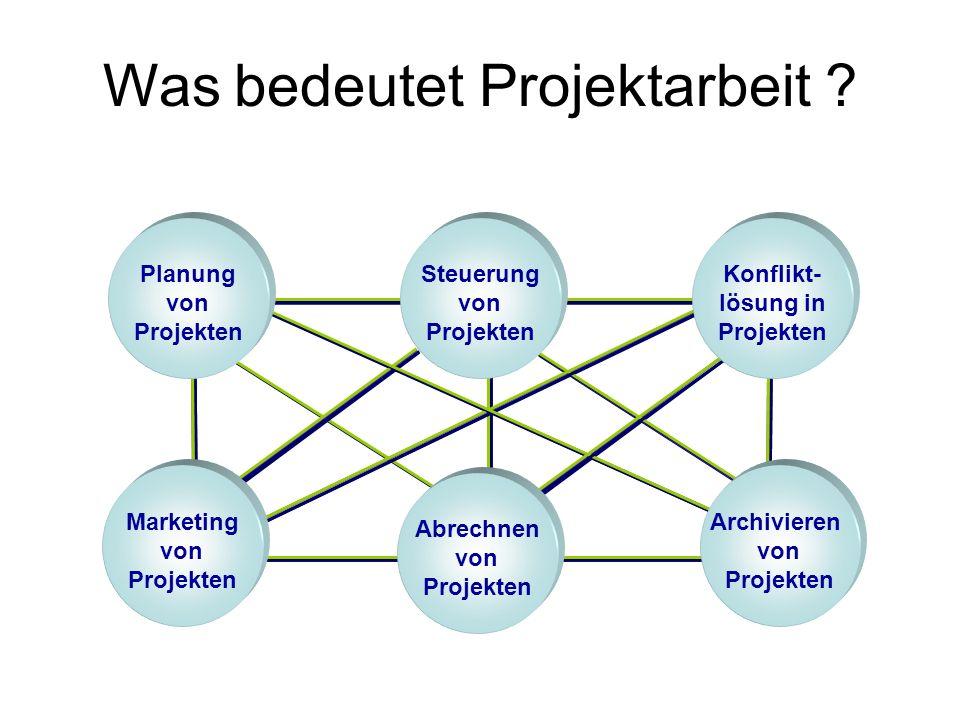 Was bedeutet Projektarbeit .