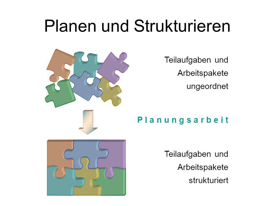 Teilaufgaben und Arbeitspakete ungeordnet Teilaufgaben und Arbeitspakete strukturiert P l a n u n g s a r b e i t Planen und Strukturieren