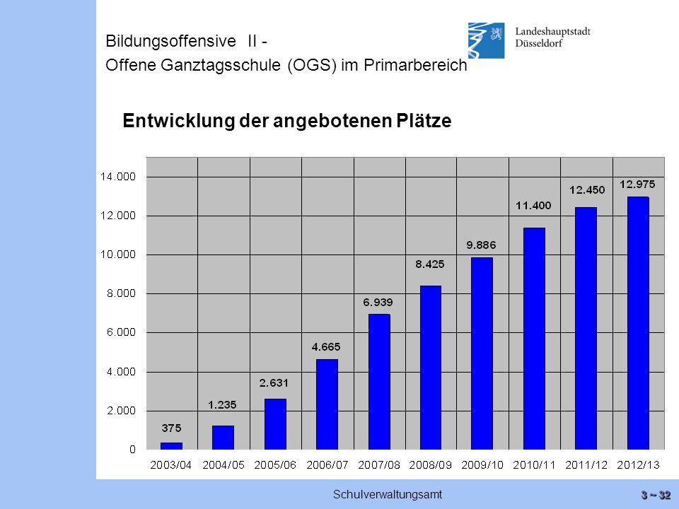 3 ~ 32 Schulverwaltungsamt Entwicklung der angebotenen Plätze Bildungsoffensive II - Offene Ganztagsschule (OGS) im Primarbereich