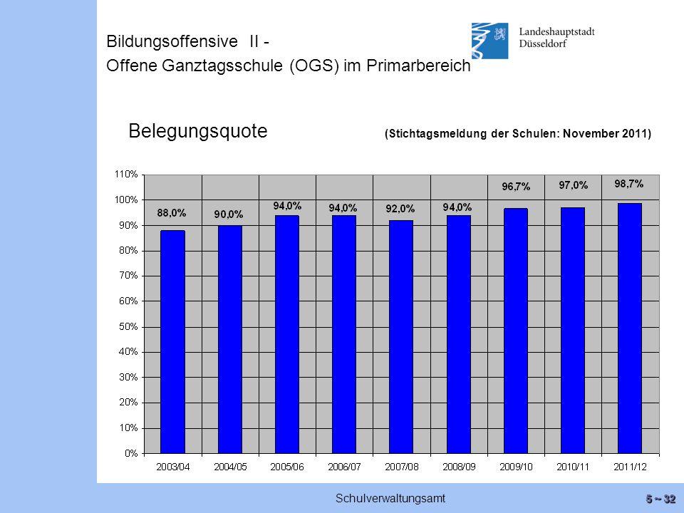 5 ~ 32 Schulverwaltungsamt Belegungsquote (Stichtagsmeldung der Schulen: November 2011) Bildungsoffensive II - Offene Ganztagsschule (OGS) im Primarbereich
