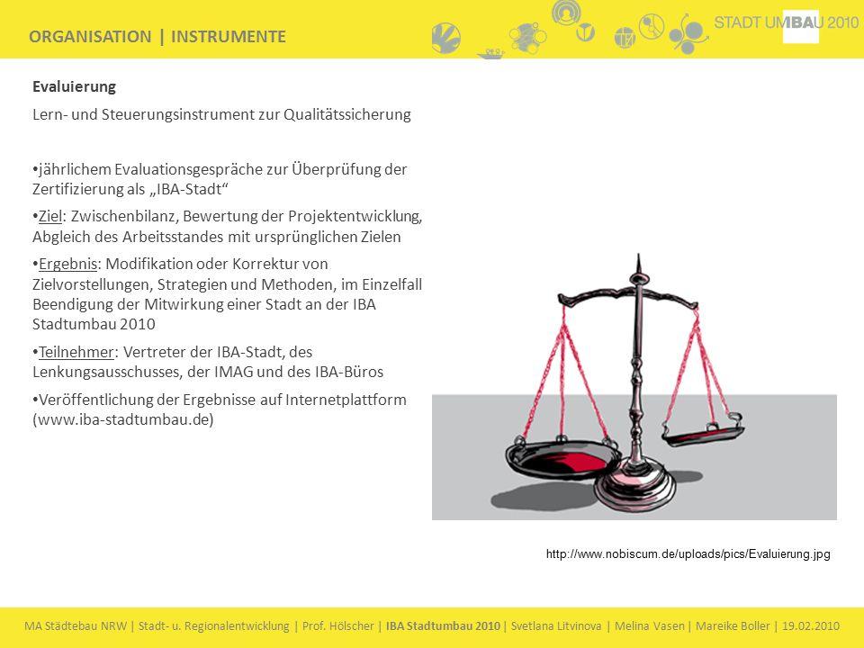 MA Städtebau NRW | Stadt- u. Regionalentwicklung | Prof.