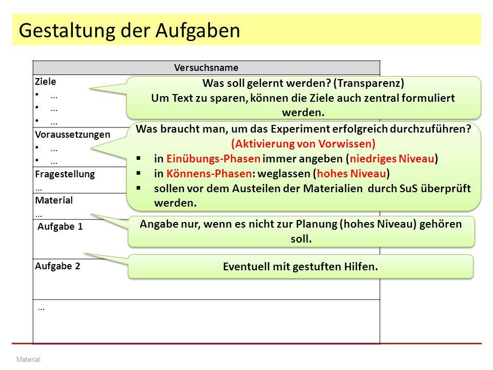 Versuchsname Ziele … Voraussetzungen … Fragestellung … Material … Aufgabe 1 Aufgabe 2 … Gestaltung der Aufgaben Material: Was soll gelernt werden.