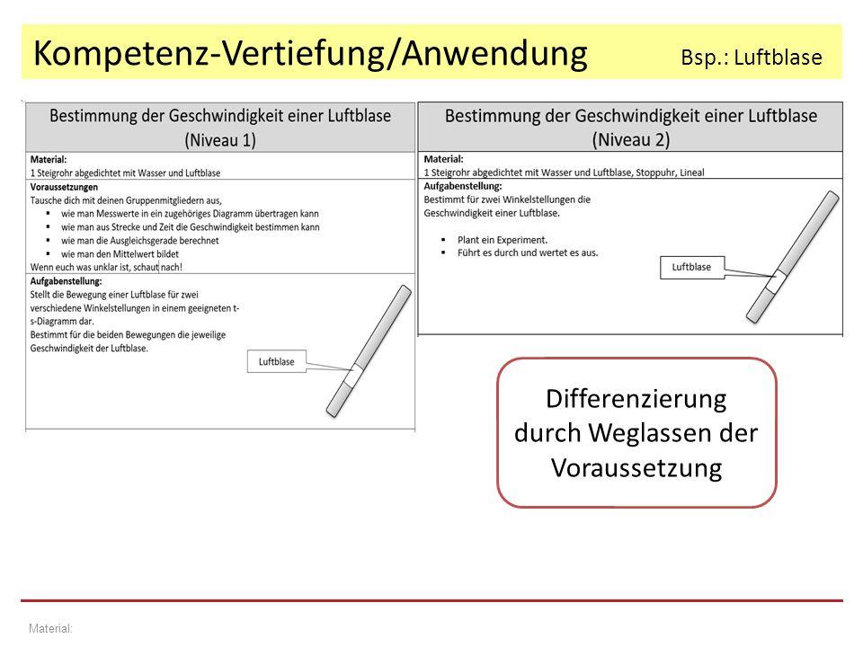 Kompetenz-Vertiefung/Anwendung Bsp.: Luftblase Material: Differenzierung durch Weglassen der Voraussetzung