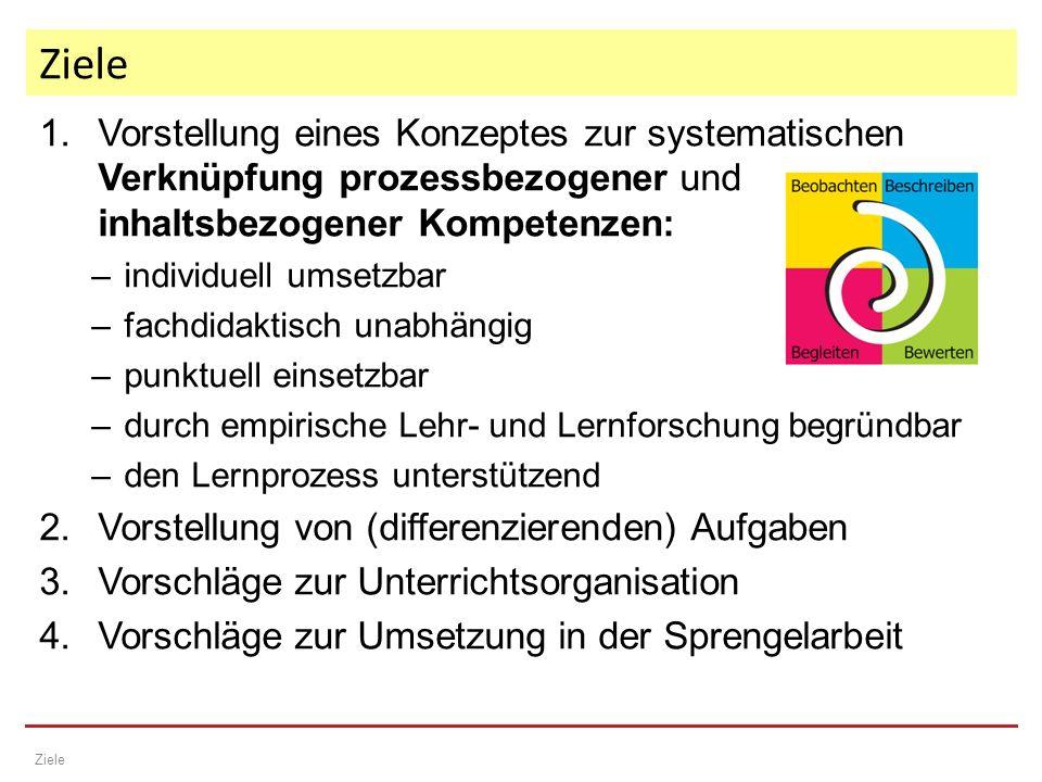 1.Vorstellung eines Konzeptes zur systematischen Verknüpfung prozessbezogener und inhaltsbezogener Kompetenzen: –individuell umsetzbar –fachdidaktisch unabhängig –punktuell einsetzbar –durch empirische Lehr- und Lernforschung begründbar –den Lernprozess unterstützend 2.Vorstellung von (differenzierenden) Aufgaben 3.Vorschläge zur Unterrichtsorganisation 4.Vorschläge zur Umsetzung in der Sprengelarbeit Ziele