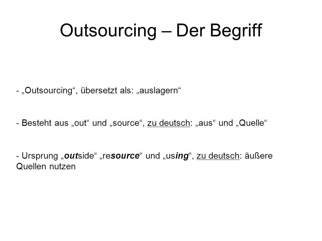 """Outsourcing – Der Begriff - """"Outsourcing , übersetzt als: """"auslagern - Besteht aus """"out und """"source , zu deutsch: """"aus und """"Quelle - Ursprung """"outside """"resource und """"using , zu deutsch: äußere Quellen nutzen"""