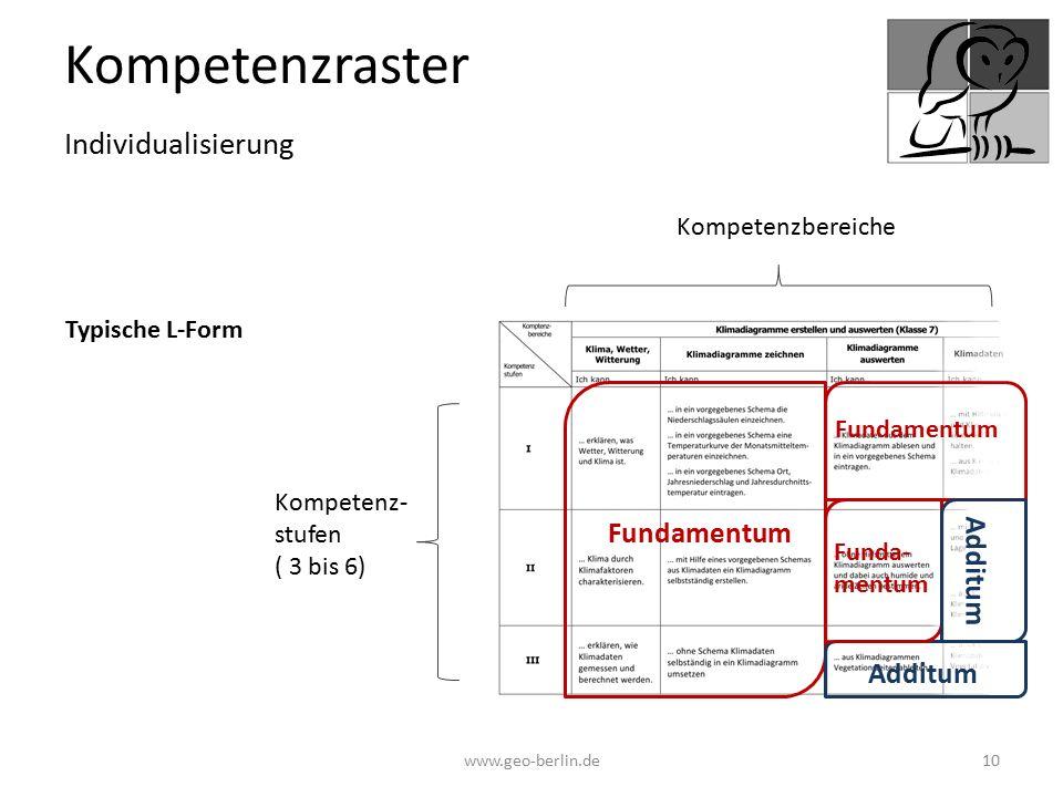 Kompetenzbereiche Kompetenz- stufen ( 3 bis 6) Kompetenzraster Individualisierung www.geo-berlin.de 10 Fundamentum Additum Fundamentum Additum Funda-