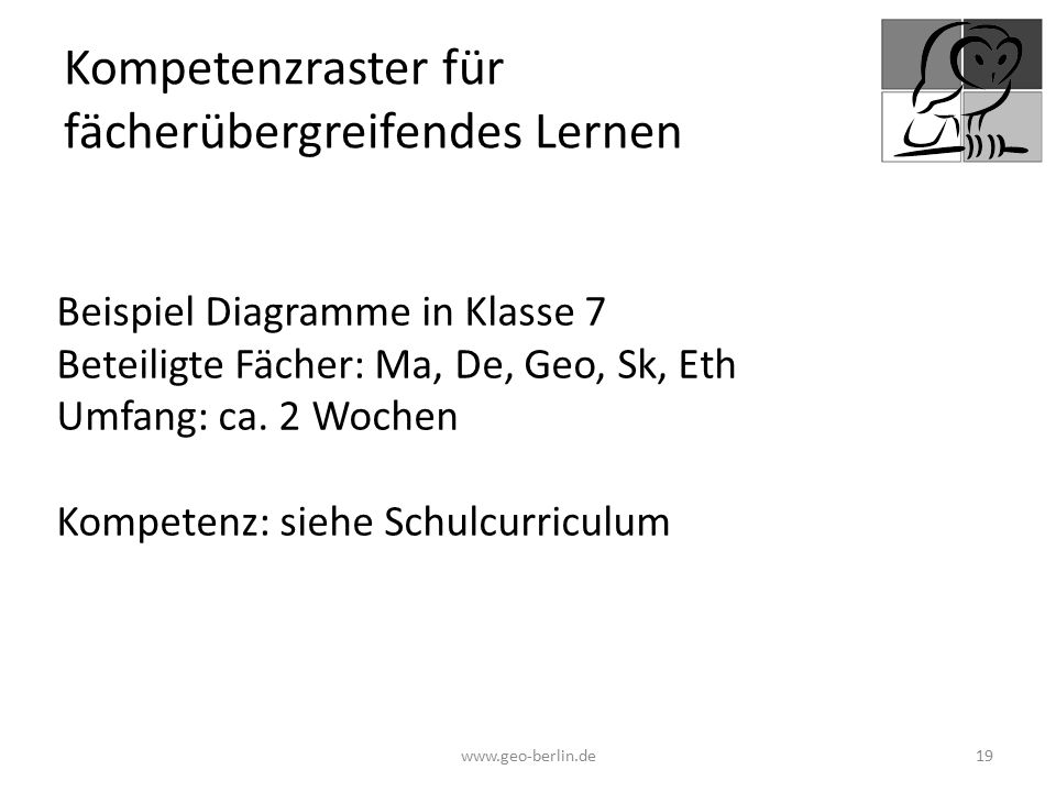 Kompetenzraster für fächerübergreifendes Lernen Beispiel Diagramme in Klasse 7 Beteiligte Fächer: Ma, De, Geo, Sk, Eth Umfang: ca. 2 Wochen Kompetenz:
