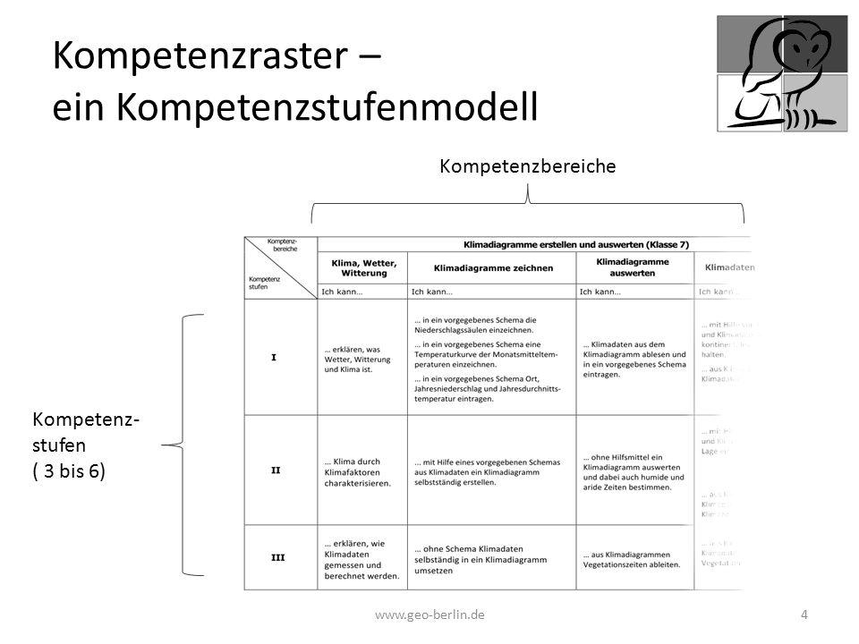 Kompetenzraster – ein Kompetenzstufenmodell www.geo-berlin.de 4 Kompetenzbereiche Kompetenz- stufen ( 3 bis 6)