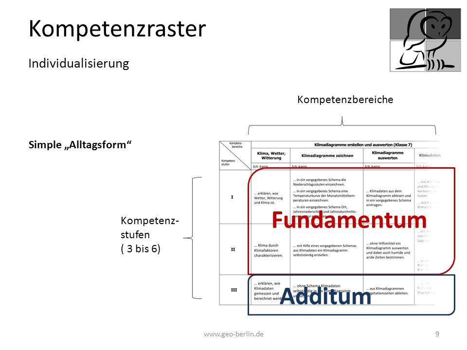 """Kompetenzbereiche Kompetenz- stufen ( 3 bis 6) Kompetenzraster Individualisierung www.geo-berlin.de 9 Fundamentum Additum Simple """"Alltagsform"""""""