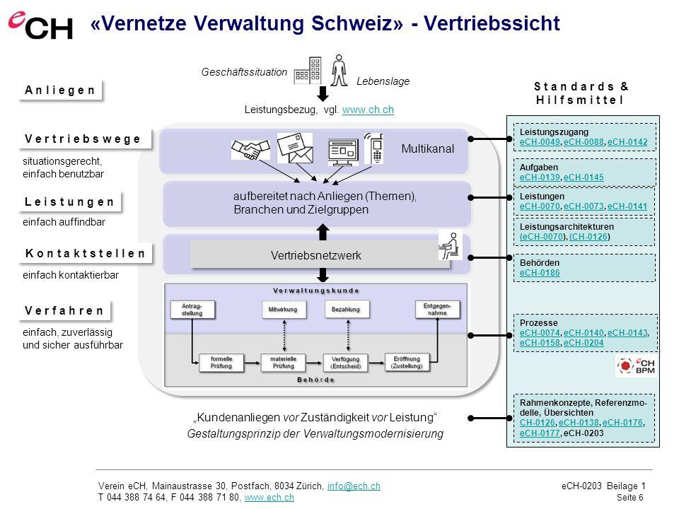 Verein eCH, Mainaustrasse 30, Postfach, 8034 Zürich, info@ech.ch eCH-0203 Beilage 1 T 044 388 74 64, F 044 388 71 80, www.ech.ch Seite 7info@ech.chwww.ech.ch E n t s c h e i dB a u g e s u c h Kooperations- sicht (ebenenüber- greifende Vernetzung) Kundensicht (Durchgängigkeit) lokale Prozess- sicht (föderale Zuständigkeit) Bauamt Umweltamt Grundbuchamt Registereintrag Nebenbewilligung Entscheid Aufgaben eCH-0139eCH-0139, eCH-0145eCH-0145 Leistungszugang eCH-0049eCH-0049, eCH-0088, eCH-0142eCH-0088eCH-0142 Behörden eCH-0186 Rahmenkonzepte, Referenzmo- delle, Übersichten CH-0126CH-0126, eCH-0138, eCH-0176, eCH-0177, eCH-0203eCH-0138eCH-0176 eCH-0177 S t a n d a r d s & H i l f s m i t t e l Prozesse eCH-0074eCH-0074, eCH-0140, eCH-0143, eCH-0158, eCH-0204eCH-0140eCH-0143 eCH-0158eCH-0204 Leistungen eCH-0070eCH-0070, eCH-0073, eCH-0141eCH-0073eCH-0141 Leistungsarchitekturen (eCH-0070(eCH-0070), (CH-0126)(CH-0126 «Administrative Entlastung durch vernetzte Leistungen und Prozesse» Gestaltungsprinzip der Verwaltungsmodernisierung «Vernetzte Verwaltung Schweiz» – Produktions- und Prozesssicht