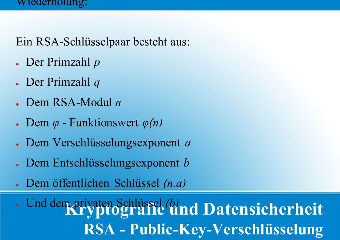Kryptografie und Datensicherheit RSA - Public-Key-Verschlüsselung Wiederholung: Ein RSA-Schlüsselpaar besteht aus: ● Der Primzahl p ● Der Primzahl q ● Dem RSA-Modul n ● Dem φ - Funktionswert φ(n) ● Dem Verschlüsselungsexponent a ● Dem Entschlüsselungsexponent b ● Dem öffentlichen Schlüssel (n,a) ● Und dem privaten Schlüssel (b)