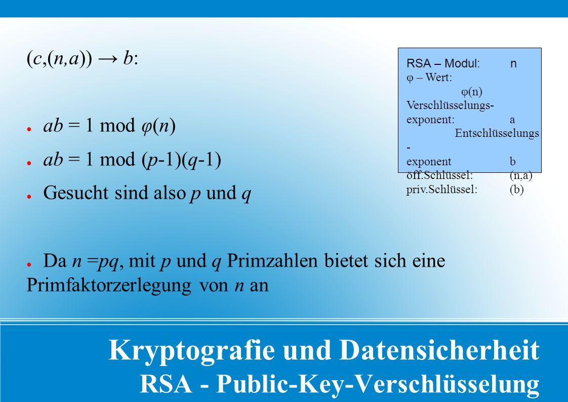 Kryptografie und Datensicherheit RSA - Public-Key-Verschlüsselung (c,(n,a)) → b: ● ab = 1 mod φ(n) ● ab = 1 mod (p-1)(q-1) ● Gesucht sind also p und q ● Da n =pq, mit p und q Primzahlen bietet sich eine Primfaktorzerlegung von n an RSA – Modul: n φ – Wert: φ(n) Verschlüsselungs- exponent: a Entschlüsselungs - exponent b öff.Schlüssel: (n,a) priv.Schlüssel: (b)