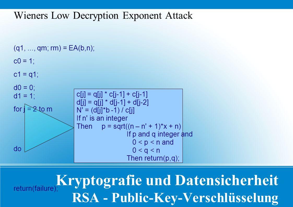 Kryptografie und Datensicherheit RSA - Public-Key-Verschlüsselung 4.2.