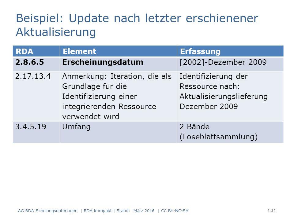 141 RDAElementErfassung 2.8.6.5Erscheinungsdatum[2002]-Dezember 2009 2.17.13.4 Anmerkung: Iteration, die als Grundlage für die Identifizierung einer integrierenden Ressource verwendet wird Identifizierung der Ressource nach: Aktualisierungslieferung Dezember 2009 3.4.5.19Umfang2 Bände (Loseblattsammlung) Beispiel: Update nach letzter erschienener Aktualisierung AG RDA Schulungsunterlagen | RDA kompakt | Stand: März 2016 | CC BY-NC-SA