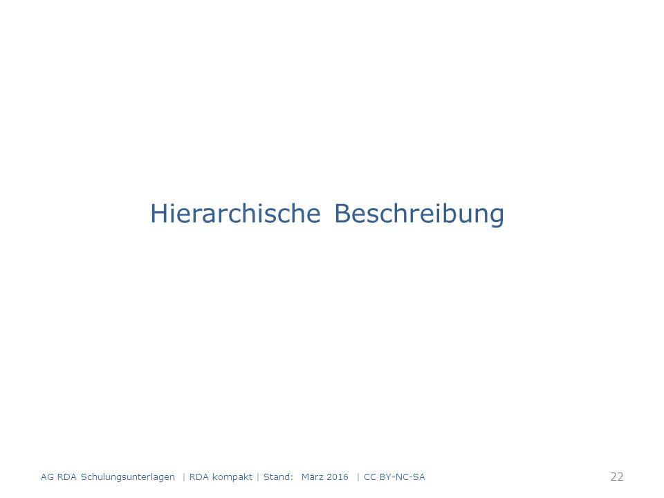 Hierarchische Beschreibung 22 AG RDA Schulungsunterlagen | RDA kompakt | Stand: März 2016 | CC BY-NC-SA