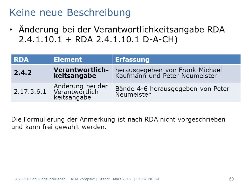 AG RDA Schulungsunterlagen | RDA kompakt | Stand: März 2016 | CC BY-NC-SA 60 RDAElementErfassung 2.4.2 Verantwortlich- keitsangabe herausgegeben von Frank-Michael Kaufmann und Peter Neumeister 2.17.3.6.1 Änderung bei der Verantwortlich- keitsangabe Bände 4-6 herausgegeben von Peter Neumeister Keine neue Beschreibung Änderung bei der Verantwortlichkeitsangabe RDA 2.4.1.10.1 + RDA 2.4.1.10.1 D-A-CH) Die Formulierung der Anmerkung ist nach RDA nicht vorgeschrieben und kann frei gewählt werden.