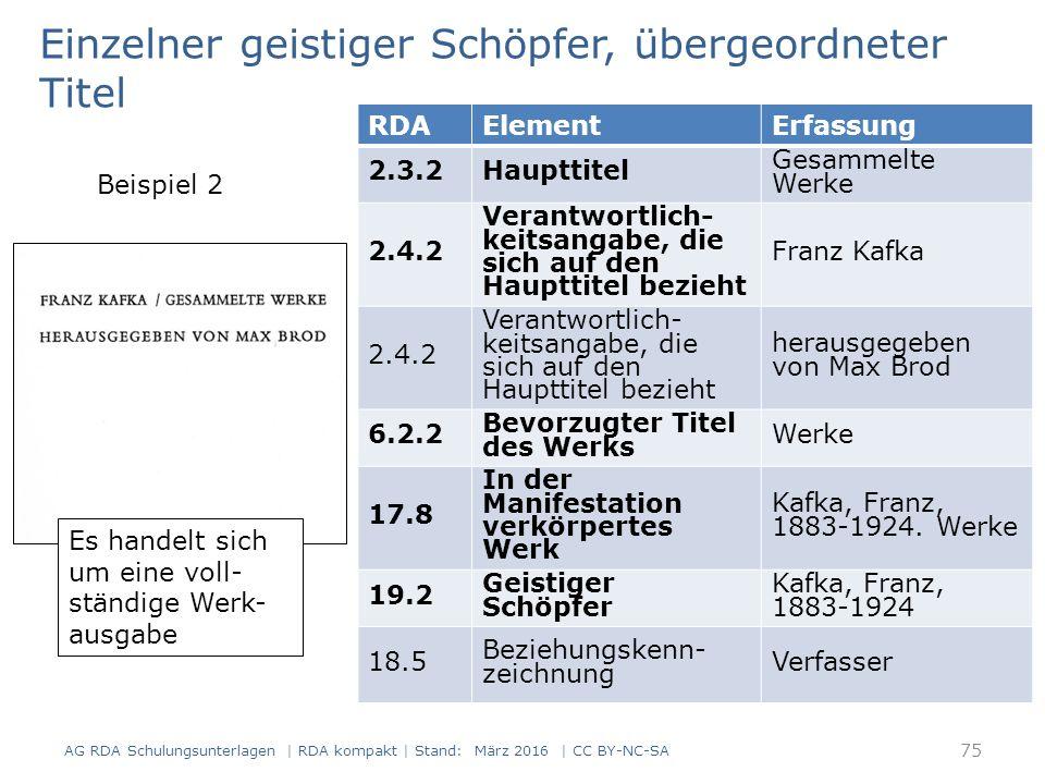 75 RDAElementErfassung 2.3.2Haupttitel Gesammelte Werke 2.4.2 Verantwortlich- keitsangabe, die sich auf den Haupttitel bezieht Franz Kafka 2.4.2 Verantwortlich- keitsangabe, die sich auf den Haupttitel bezieht herausgegeben von Max Brod 6.2.2 Bevorzugter Titel des Werks Werke 17.8 In der Manifestation verkörpertes Werk Kafka, Franz, 1883-1924.