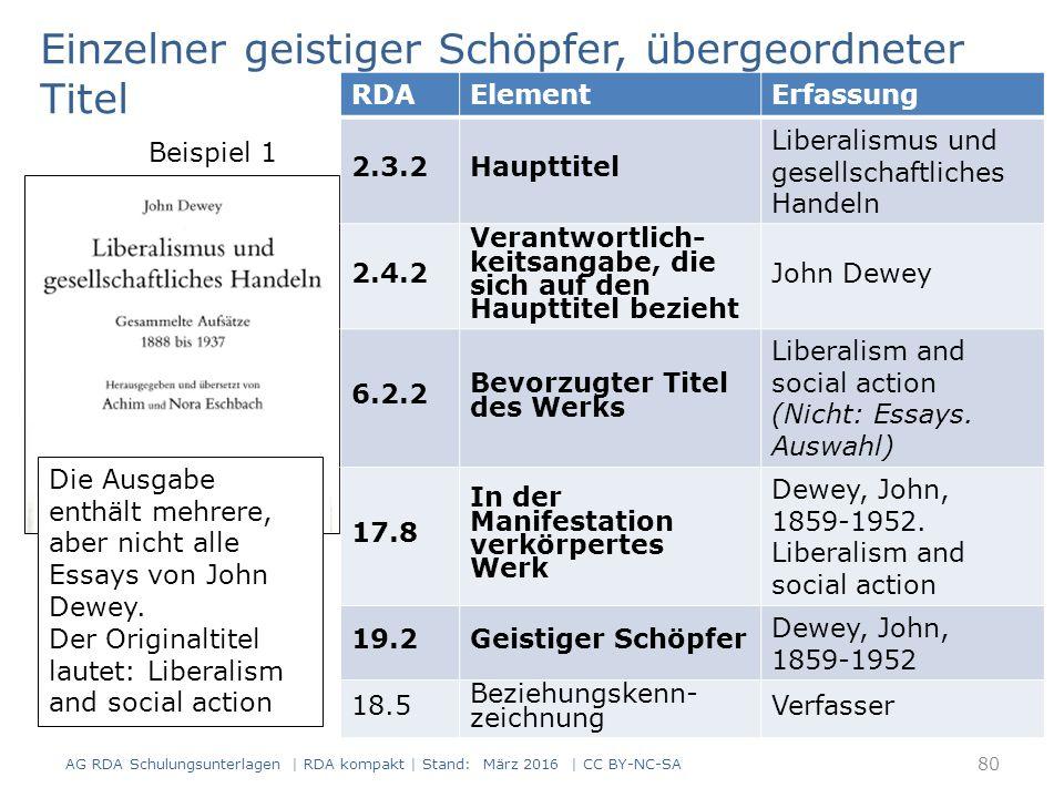 80 RDAElementErfassung 2.3.2Haupttitel Liberalismus und gesellschaftliches Handeln 2.4.2 Verantwortlich- keitsangabe, die sich auf den Haupttitel bezieht John Dewey 6.2.2 Bevorzugter Titel des Werks Liberalism and social action (Nicht: Essays.