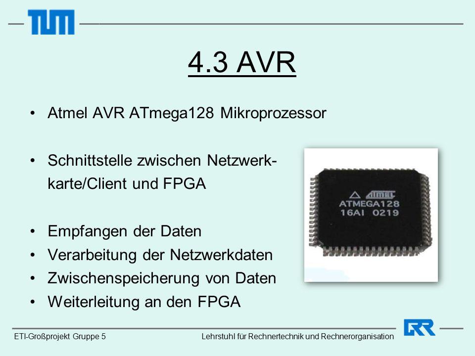 4.3 AVR Atmel AVR ATmega128 Mikroprozessor Schnittstelle zwischen Netzwerk- karte/Client und FPGA Empfangen der Daten Verarbeitung der Netzwerkdaten Zwischenspeicherung von Daten Weiterleitung an den FPGA ETI-Großprojekt Gruppe 5Lehrstuhl für Rechnertechnik und Rechnerorganisation