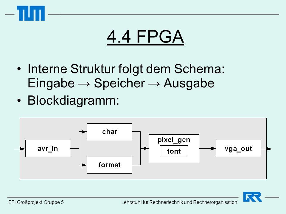 4.4 FPGA Interne Struktur folgt dem Schema: Eingabe → Speicher → Ausgabe Blockdiagramm: ETI-Großprojekt Gruppe 5Lehrstuhl für Rechnertechnik und Rechnerorganisation