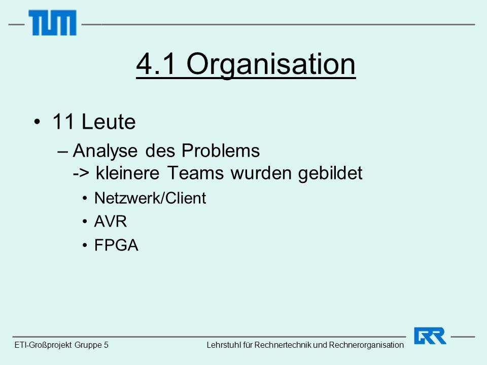 ETI-Großprojekt Gruppe 5 4.1 Organisation 11 Leute –Analyse des Problems -> kleinere Teams wurden gebildet Netzwerk/Client AVR FPGA Lehrstuhl für Rechnertechnik und Rechnerorganisation