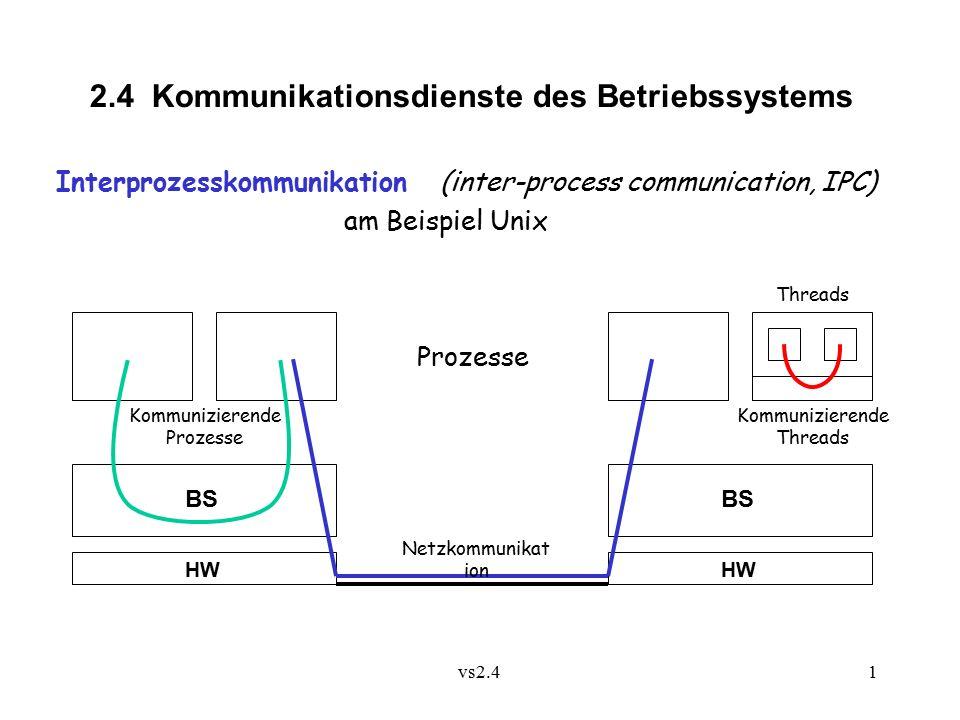 vs2.4 12 Klient: byte[] buf =...; InetAddress oder String (Name) Socket s1 = new Socket(dstHost, dstPort); InputStream in = s1.getInputStream(); OutputStream out = s1.getOutputStream(); out.write(buf); int n = in.read(buf); Server: ServerSocket s2 = new ServerSocket(localPort); Socket s3 = s2.accept(); srcHost = s3.getInetAddress(); srcPort = s3.getPort(); InputStream in = s3.getInputStream(); OutputStream out = s3.getOutputStream(); int n = in.read(buf); out.write(buf);