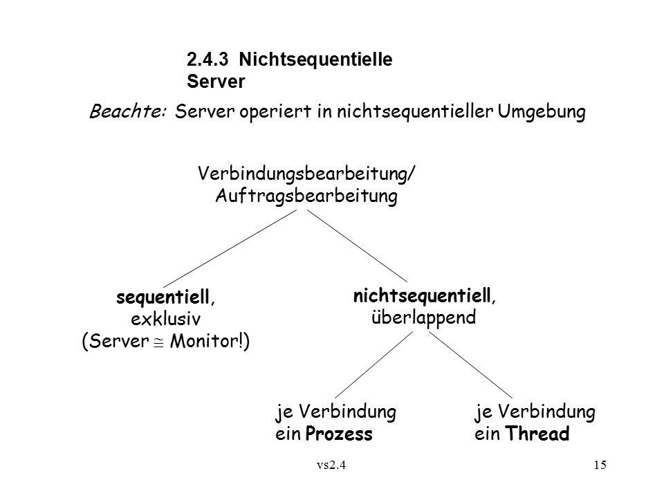 vs2.4 15 2.4.3 Nichtsequentielle Server Beachte: Server operiert in nichtsequentieller Umgebung Verbindungsbearbeitung/ Auftragsbearbeitung sequentiell, exklusiv (Server  Monitor!) nichtsequentiell, überlappend je Verbindung ein Prozessein Thread