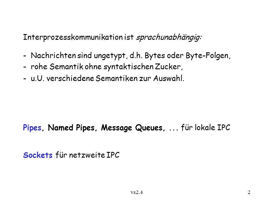 vs2.4 3 2.4.1 Pipes Pipe = Simplex-Kanal (BSD: Duplex!) verbunden mit einem Eingabe- und einem Ausgabe-Port (typischerweise verschiedener Prozesse) Senden: int write(int port, char *buffer, int length) Empfangen: int read(int port, char *buffer, int length) Adressierung:portbezogen Konfigurierung:dynamisch durch Programm: Erzeugung von Prozessen und Pipes, Vererben von Ports bei Prozesserzeugung Semantik:zuverlässiger Byte-Strom mit begrenzter Pufferung; read erfolgreich, sobald mindestens 1 Byte vorliegt; write erfolgreich, sobald length Bytes frei; auch nichtblockierende Versionen.