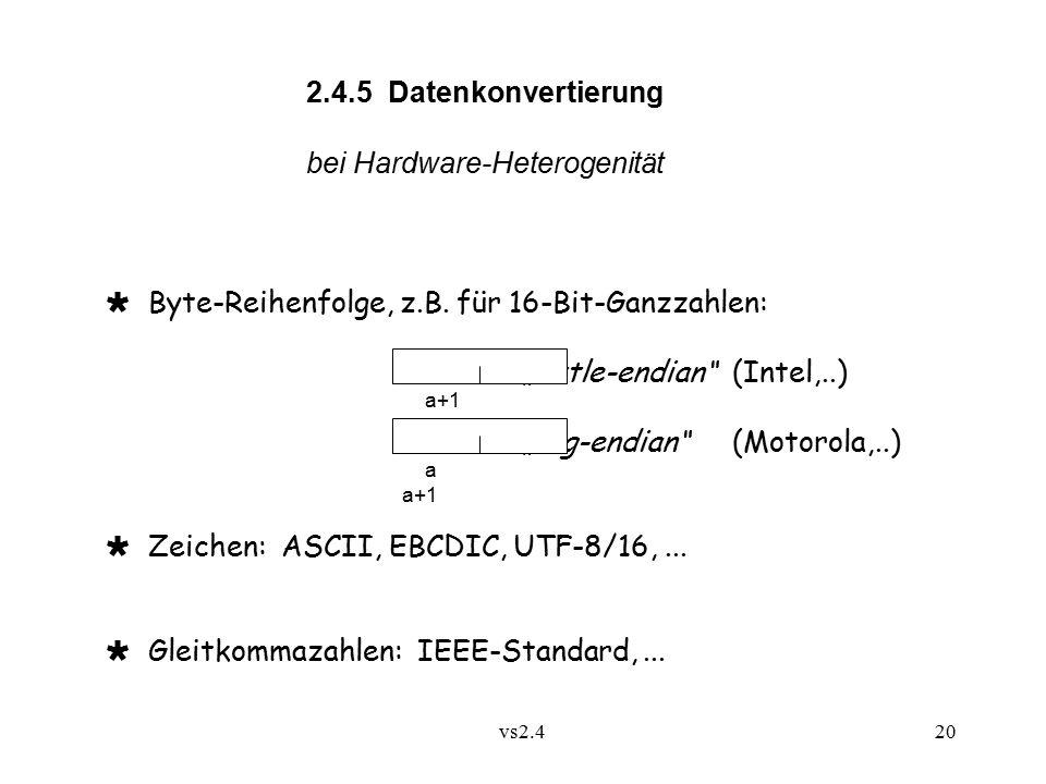 vs2.4 20 2.4.5 Datenkonvertierung bei Hardware-Heterogenität  Byte-Reihenfolge, z.B.
