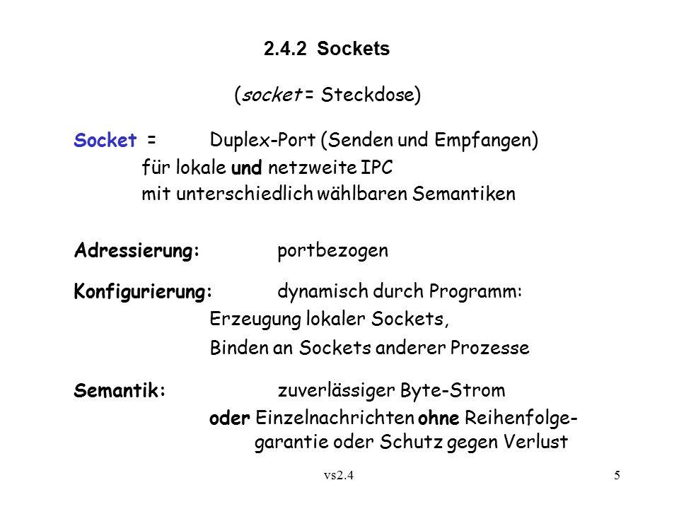 vs2.4 5 2.4.2 Sockets (socket = Steckdose) Socket = Duplex-Port (Senden und Empfangen) für lokale und netzweite IPC mit unterschiedlich wählbaren Semantiken Adressierung:portbezogen Konfigurierung:dynamisch durch Programm: Erzeugung lokaler Sockets, Binden an Sockets anderer Prozesse Semantik:zuverlässiger Byte-Strom oder Einzelnachrichten ohne Reihenfolge- garantie oder Schutz gegen Verlust