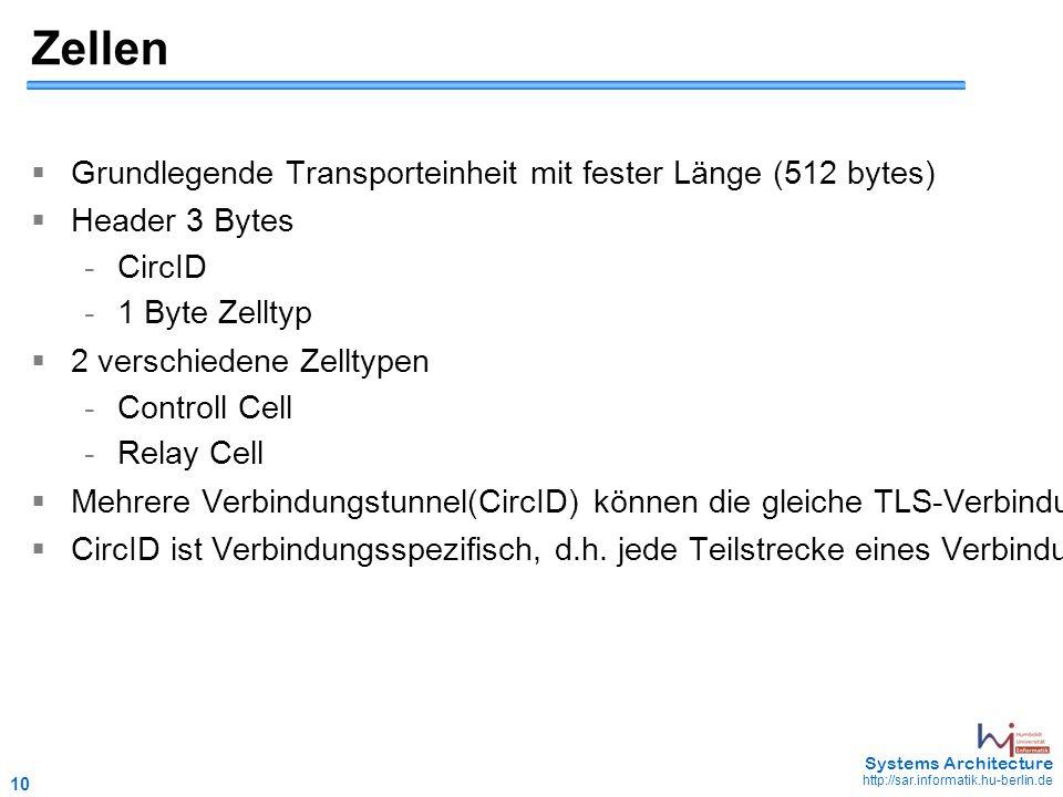 10 May 2006 - 10 Systems Architecture http://sar.informatik.hu-berlin.de Zellen  Grundlegende Transporteinheit mit fester Länge (512 bytes)  Header 3 Bytes -CircID -1 Byte Zelltyp  2 verschiedene Zelltypen -Controll Cell -Relay Cell  Mehrere Verbindungstunnel(CircID) können die gleiche TLS-Verbindung benutzen  CircID ist Verbindungsspezifisch, d.h.