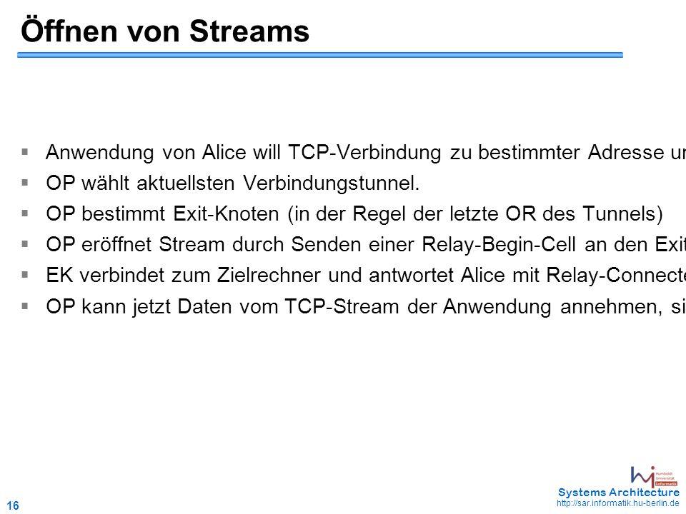 16 May 2006 - 16 Systems Architecture http://sar.informatik.hu-berlin.de Öffnen von Streams  Anwendung von Alice will TCP-Verbindung zu bestimmter Adresse und Port: Anfrage geht an OP weiter.