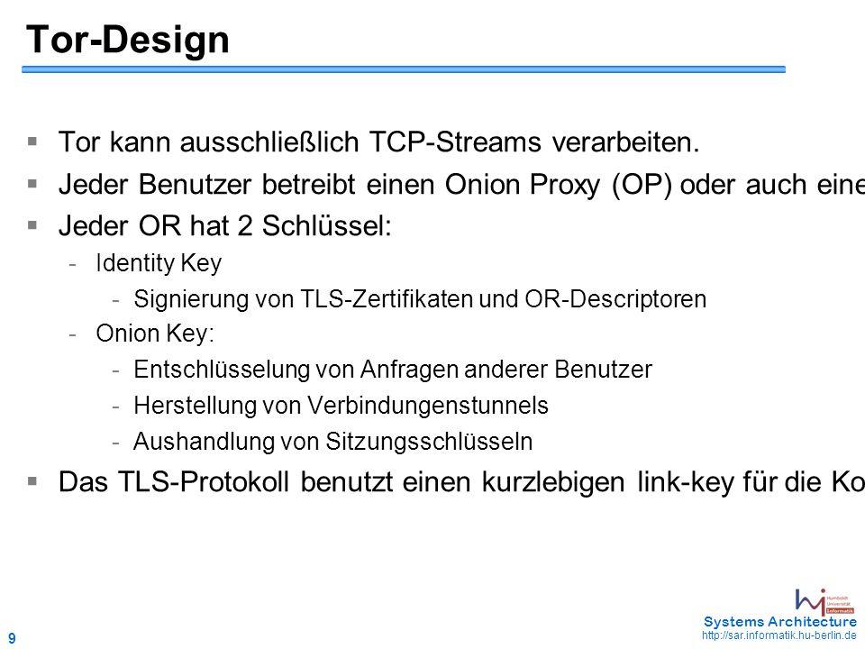 9 May 2006 - 9 Systems Architecture http://sar.informatik.hu-berlin.de Tor-Design  Tor kann ausschließlich TCP-Streams verarbeiten.