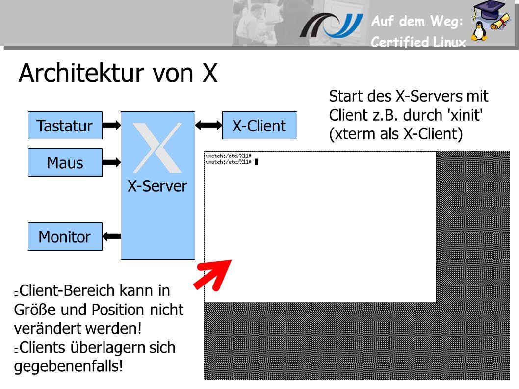 Auf dem Weg: Certified Linux Architektur von X Tastatur Maus Monitor X-Server X-Client Window-Manager als X-Client Window-Manager stellen neuen X- Clients einen Fensterbereich zur Verfügung.