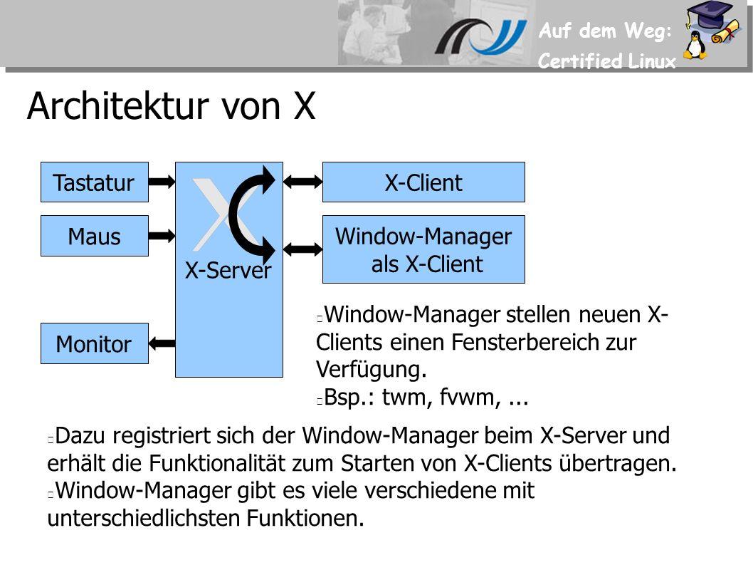 Auf dem Weg: Certified Linux twm – Tab od. Tom s Window Manager