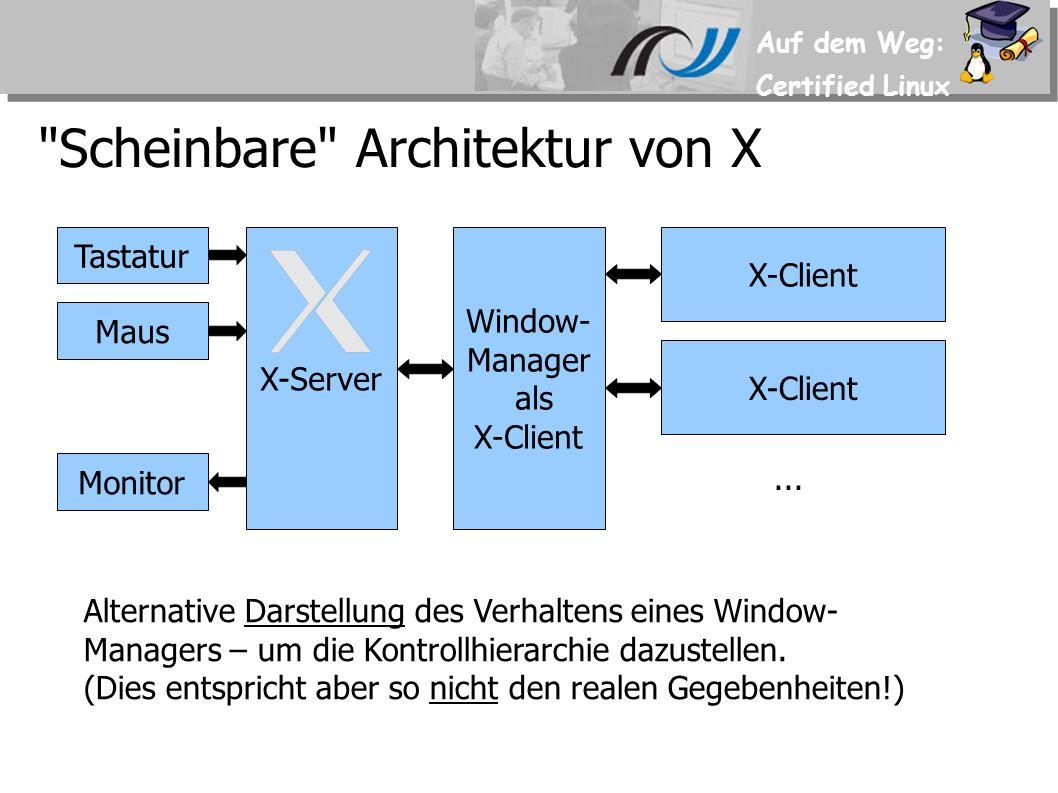 Auf dem Weg: Certified Linux Terminal-Emulationen Bieten Shell in Form eines X-Window-Clients an Mehrere Varianten verfügbar xterm (das bekannteste Terminal) aterm rxvt...