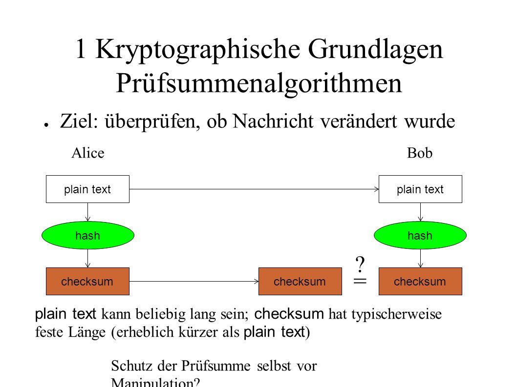 1 Kryptographische Grundlagen Prüfsummenalgorithmen ● Ziel: überprüfen, ob Nachricht verändert wurde plain text checksum hash checksum hash AliceBob plain text checksum = .