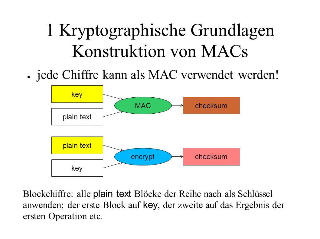 1 Kryptographische Grundlagen Konstruktion von MACs ● jede Chiffre kann als MAC verwendet werden! plain text checksum key MAC key checksum plain text