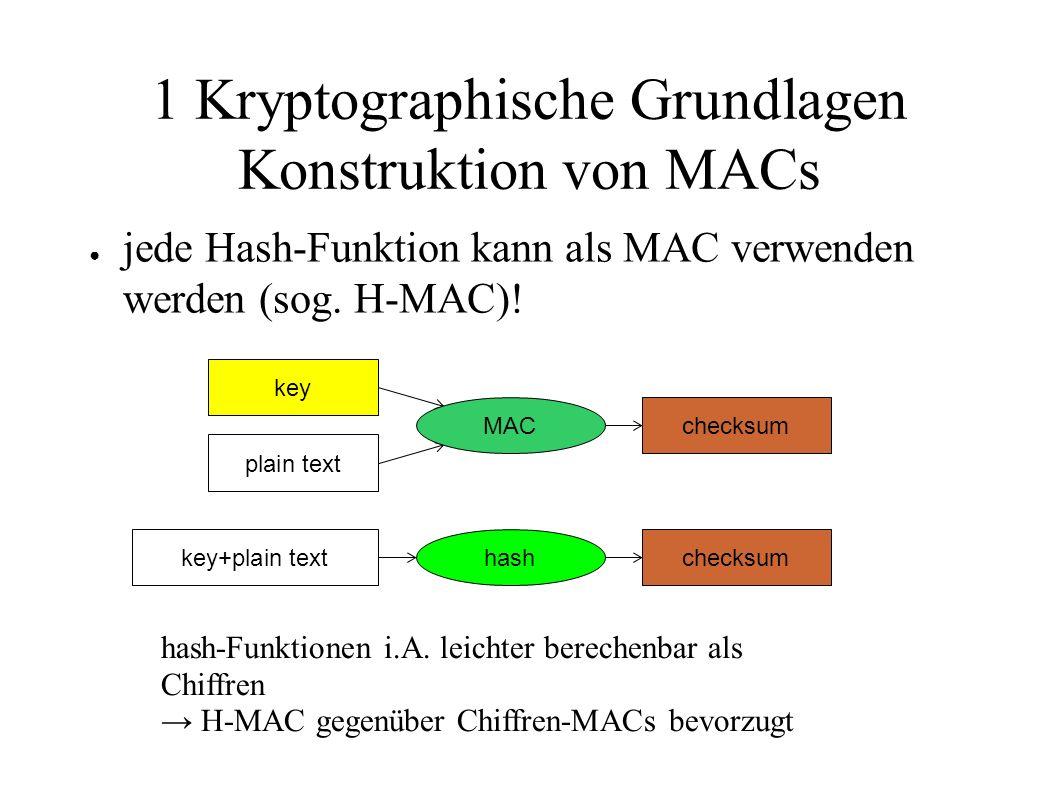 1 Kryptographische Grundlagen Konstruktion von MACs ● jede Hash-Funktion kann als MAC verwenden werden (sog. H-MAC)! plain text checksum key MAC key+p