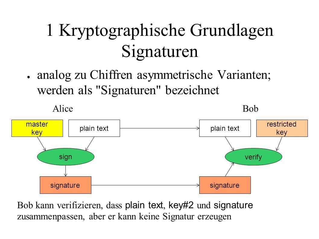 1 Kryptographische Grundlagen Signaturen ● analog zu Chiffren asymmetrische Varianten; werden als