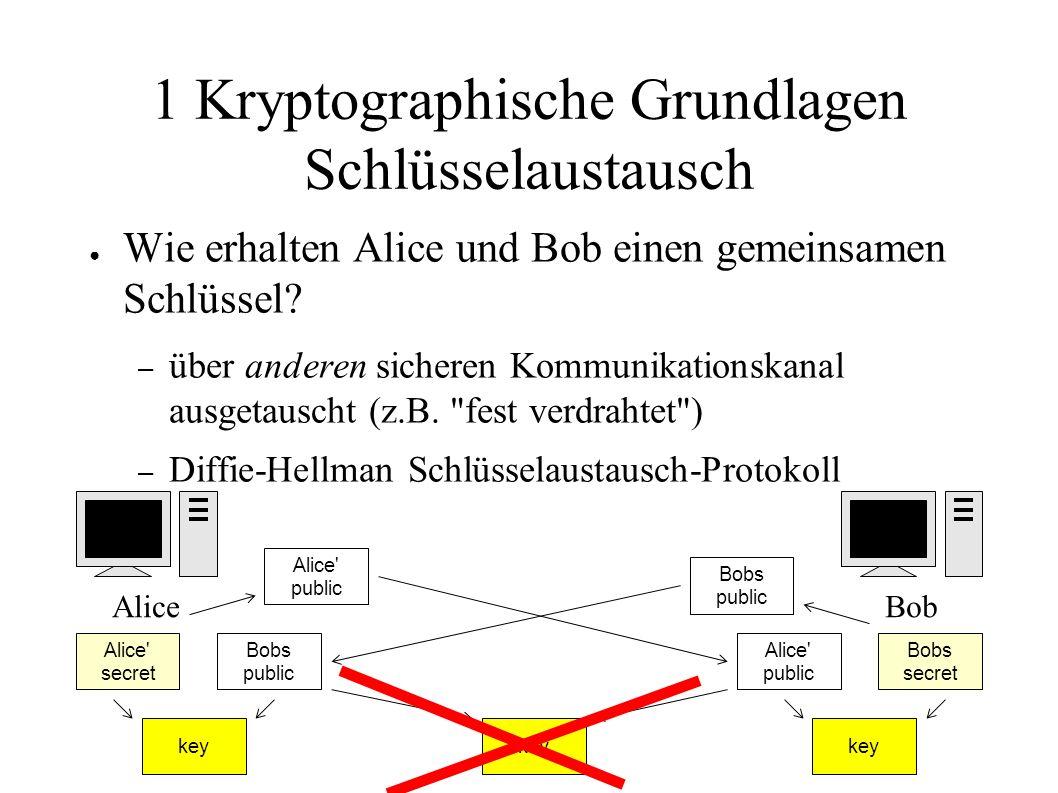 1 Kryptographische Grundlagen Schlüsselaustausch ● Wie erhalten Alice und Bob einen gemeinsamen Schlüssel? – über anderen sicheren Kommunikationskanal