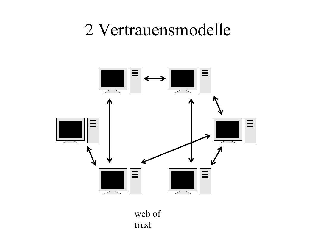 2 Vertrauensmodelle web of trust