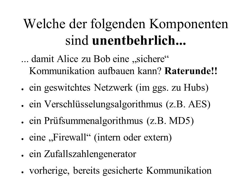 """Welche der folgenden Komponenten sind unentbehrlich...... damit Alice zu Bob eine """"sichere"""" Kommunikation aufbauen kann? Raterunde!! ● ein geswitchtes"""