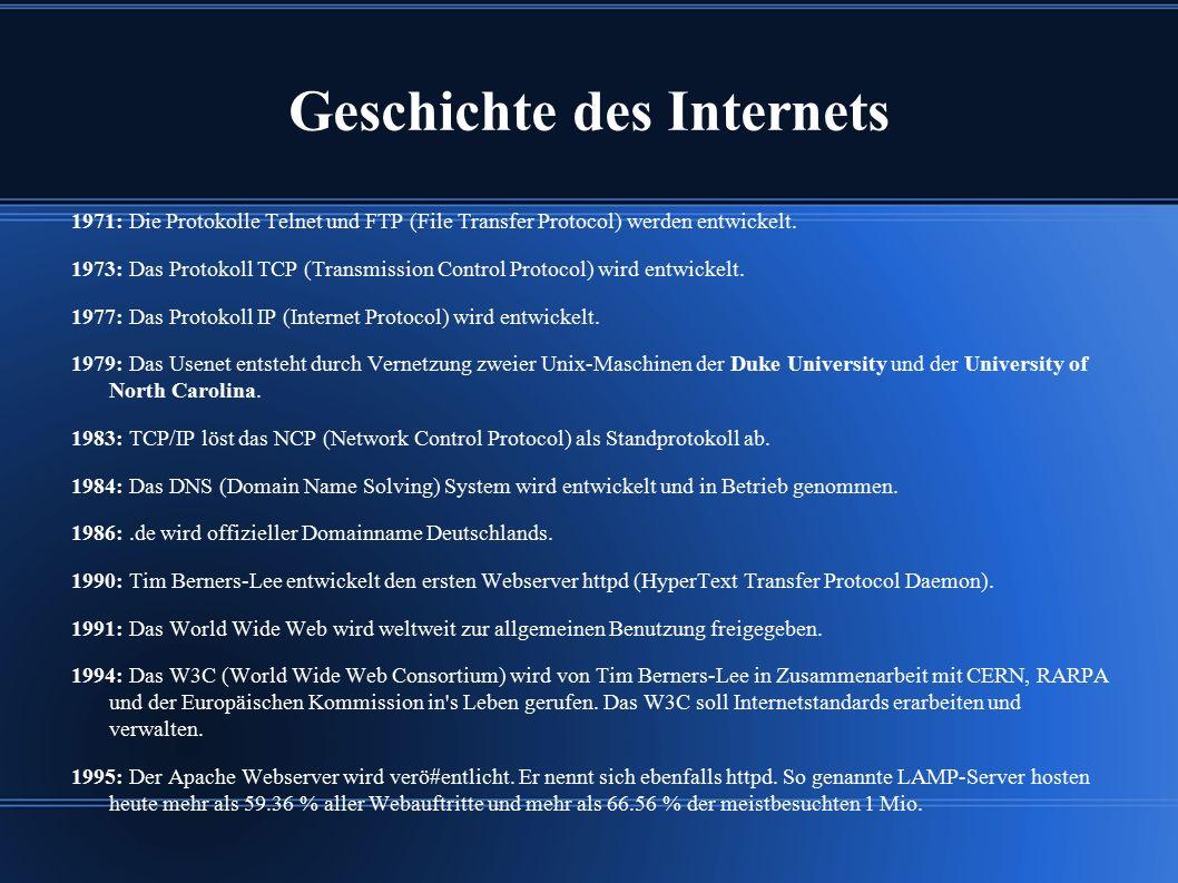 Geschichte des Internets 1971: Die Protokolle Telnet und FTP (File Transfer Protocol) werden entwickelt.