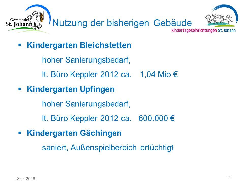 Nutzung der bisherigen Gebäude 13.04.2016 10  Kindergarten Bleichstetten hoher Sanierungsbedarf, lt. Büro Keppler 2012 ca. 1,04 Mio €  Kindergarten