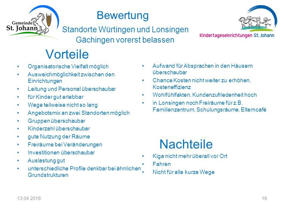 Bewertung Standorte Würtingen und Lonsingen Gächingen vorerst belassen Vorteile Organisatorische Vielfalt möglich Ausweichmöglichkeit zwischen den Ein