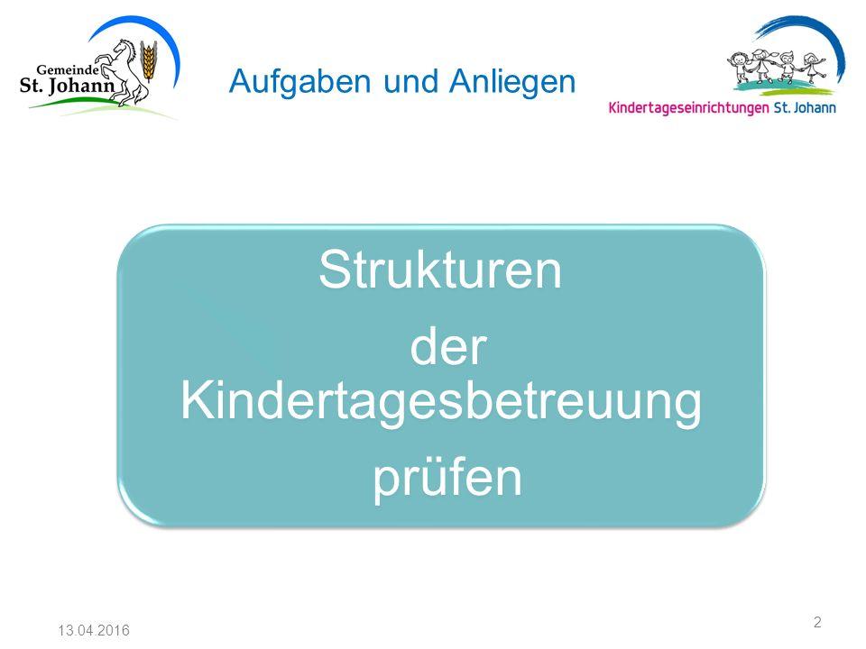 Aufgaben und Anliegen Strukturen der Kindertagesbetreuung prüfen 13.04.2016 2