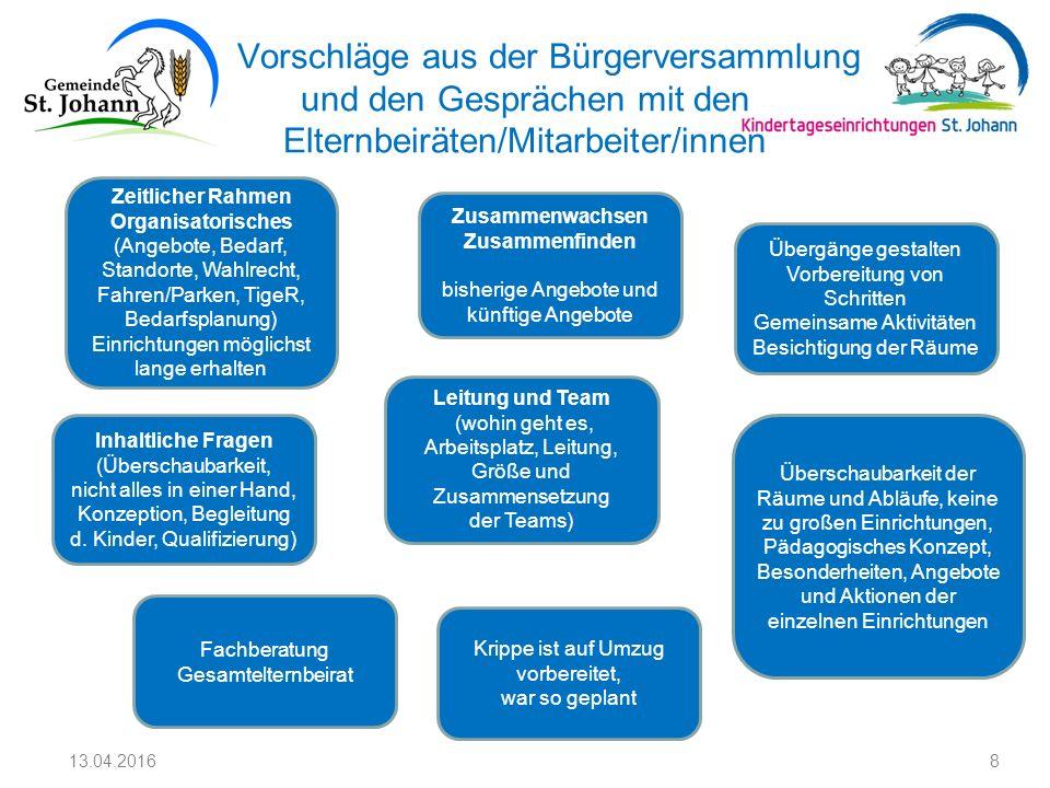 Vorschläge aus der Bürgerversammlung und den Gesprächen mit den Elternbeiräten/Mitarbeiter/innen 13.04.20168 Zeitlicher Rahmen Organisatorisches (Ange