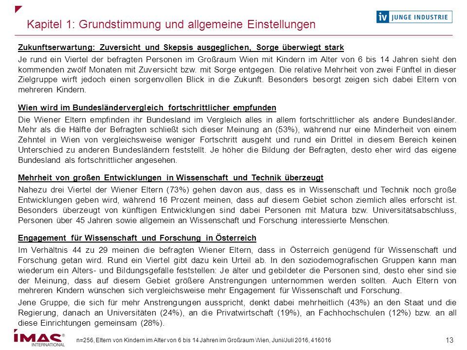 n=256, Eltern von Kindern im Alter von 6 bis 14 Jahren im Großraum Wien, Juni/Juli 2016, 416016 13 Kapitel 1: Grundstimmung und allgemeine Einstellung